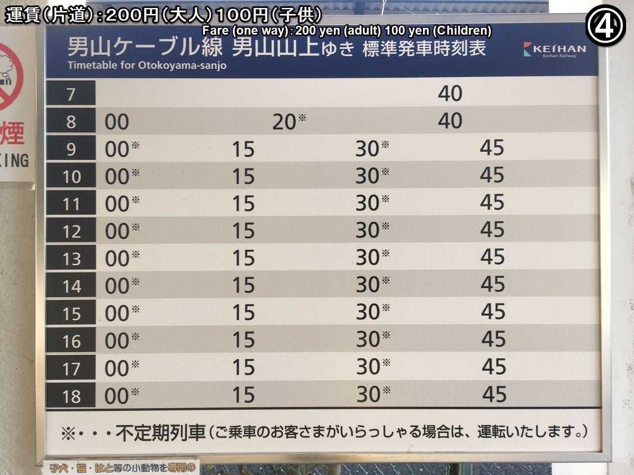 石清水八幡宮への行き方(4/4)