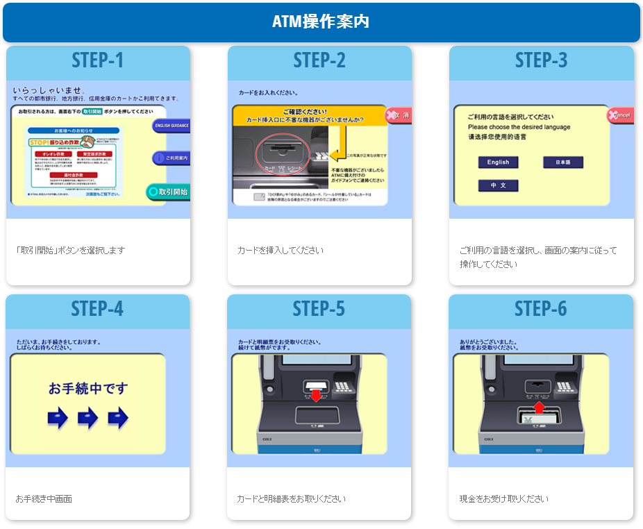 how to use atm lawson-jp