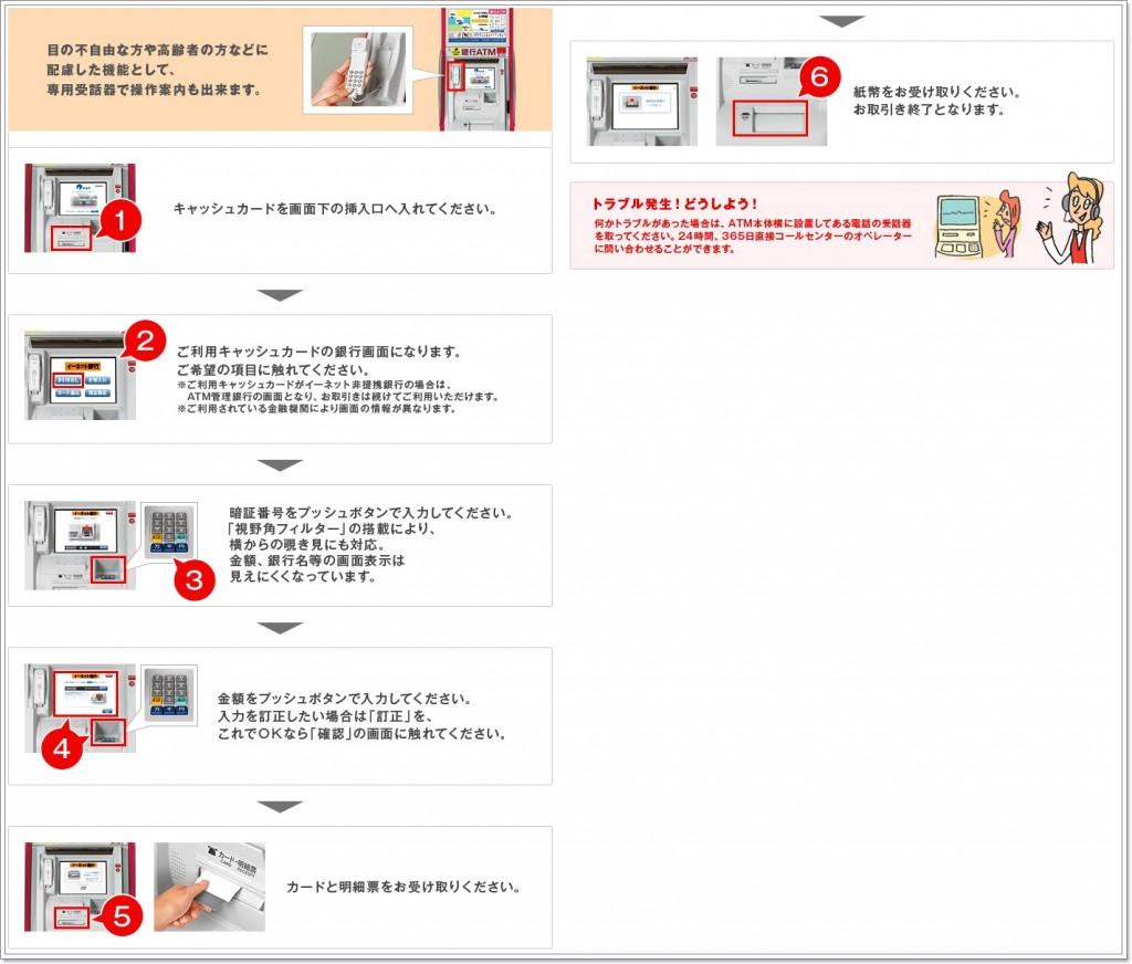 howtouse_atm_fm_01_jp