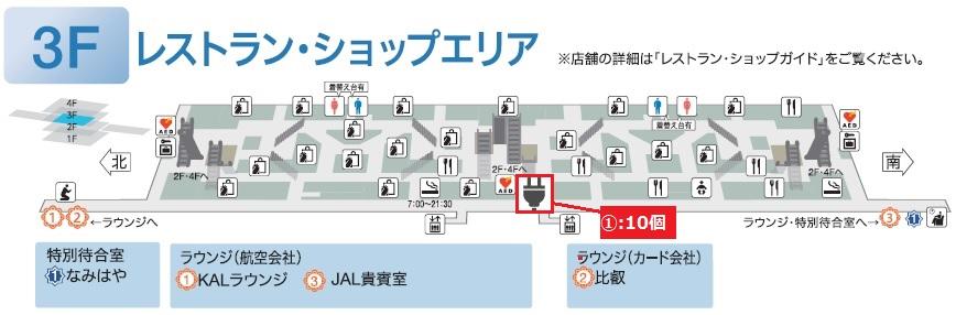 kix-t1-3f-outlet-jp