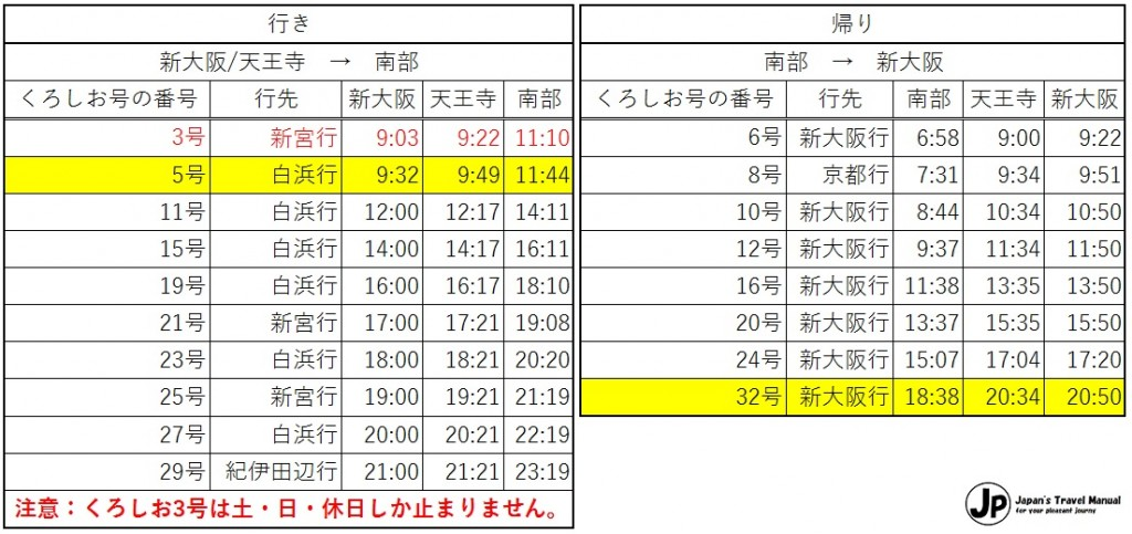 kuroshi-_timetable_jp