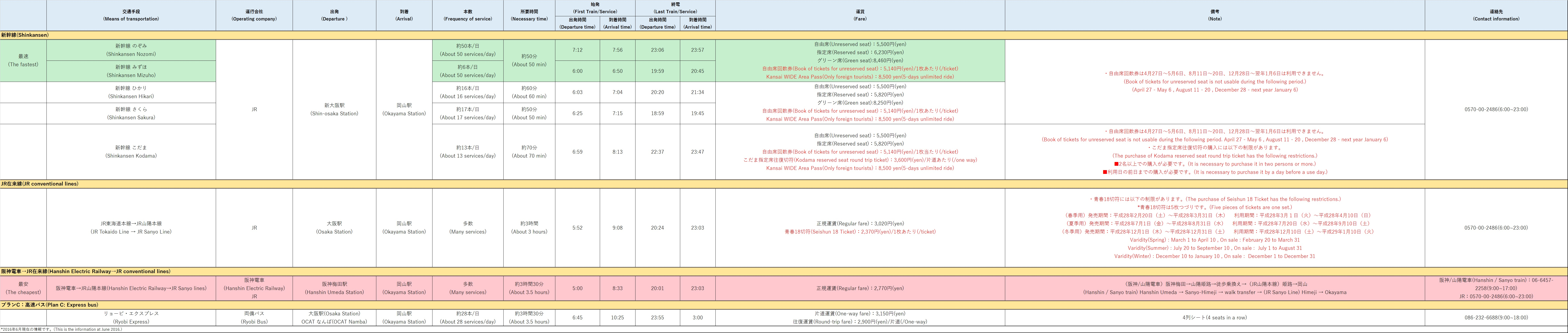 how-to-go-okayama-01