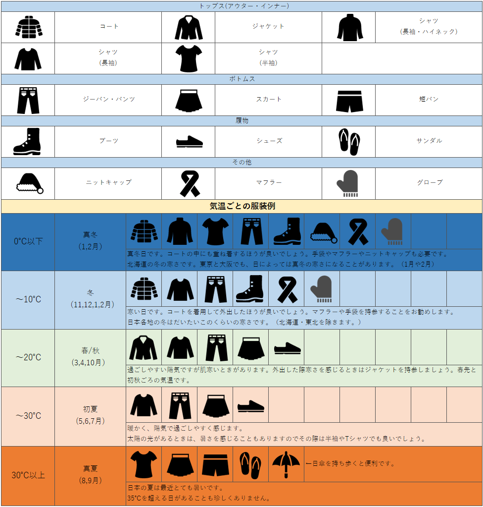 clothing list-jp