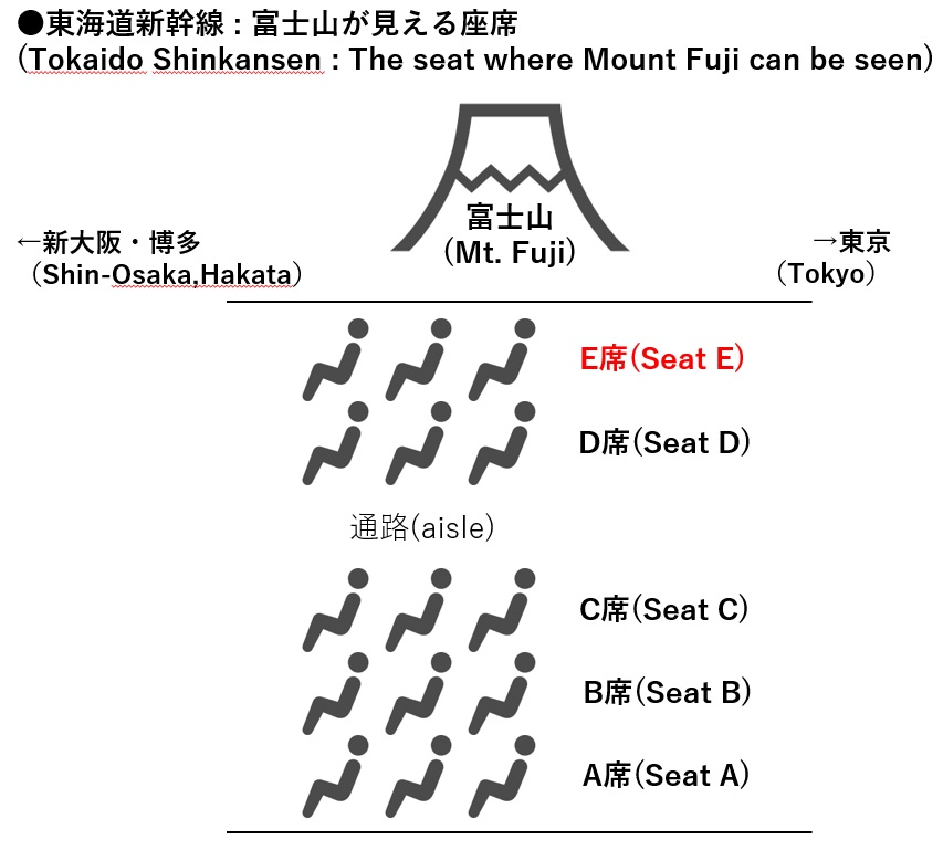 mt-fuji-seat-05
