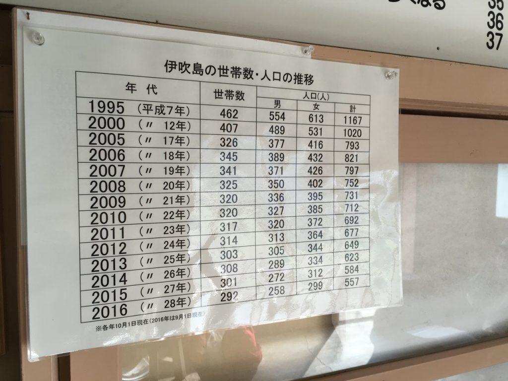 ibukijima-26-2