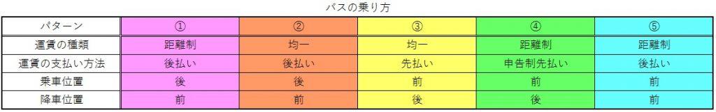 bus-04-jp