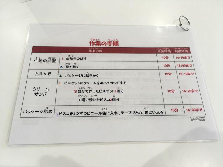 手作りビスコ体験(Glicopia Kobe)